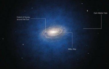 dark matter halo
