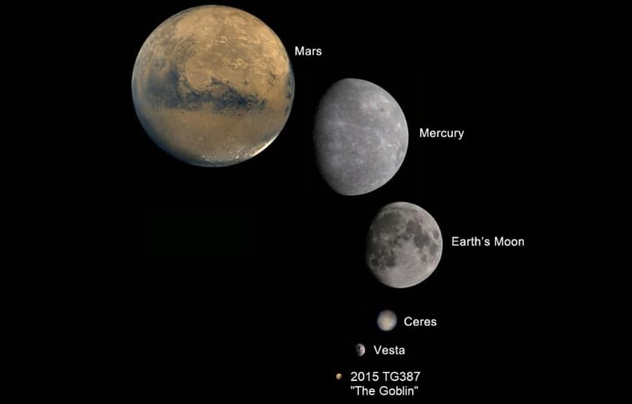 Dwarf Planet Called Goblin