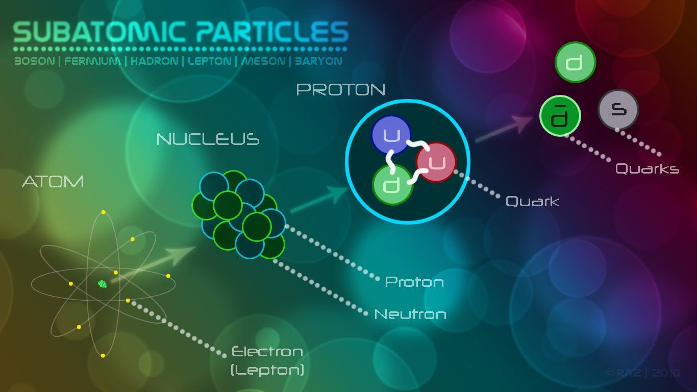Quantum Particles And Entangled Time