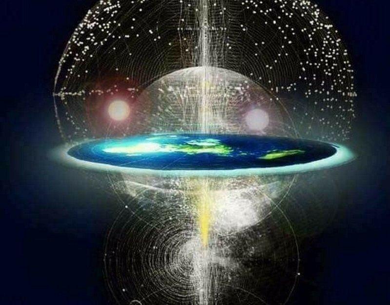 flat earth magnetic field